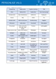 Verdier – Tabell med oppgaver